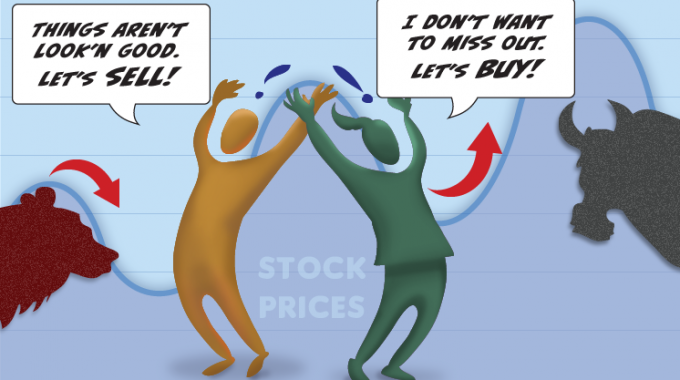 A Lesson In Time Frame Diversification